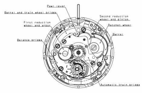 Seiko NH35A top view