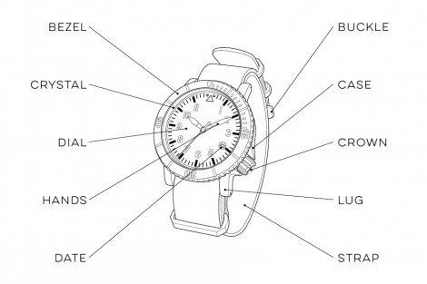 Redux COURG Parts Diagram